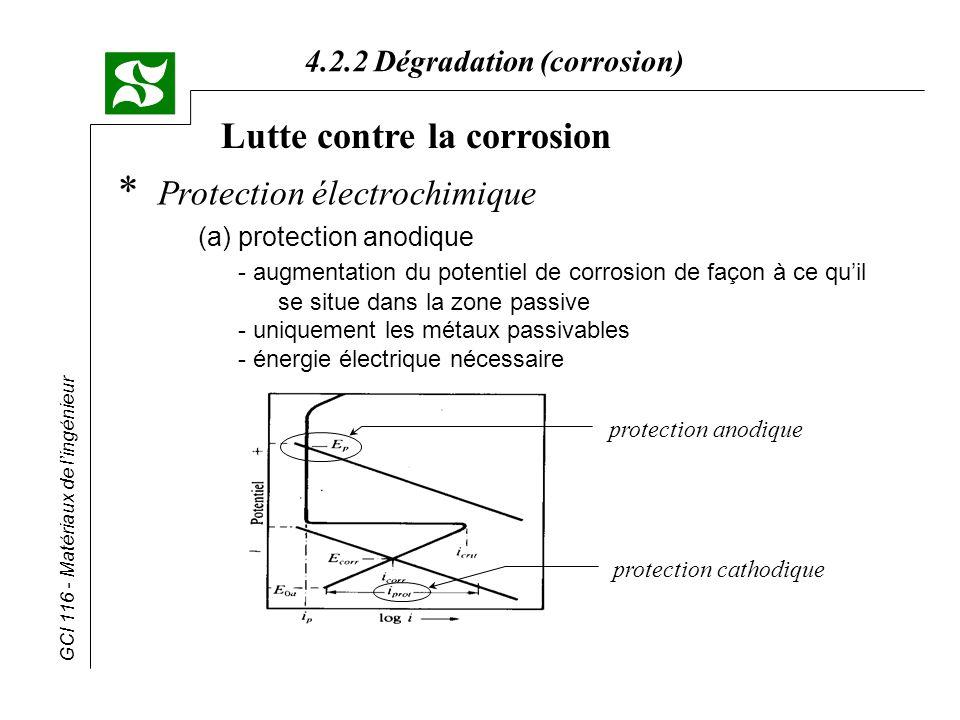 Lutte contre la corrosion
