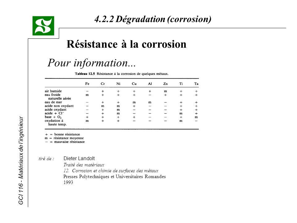 Résistance à la corrosion
