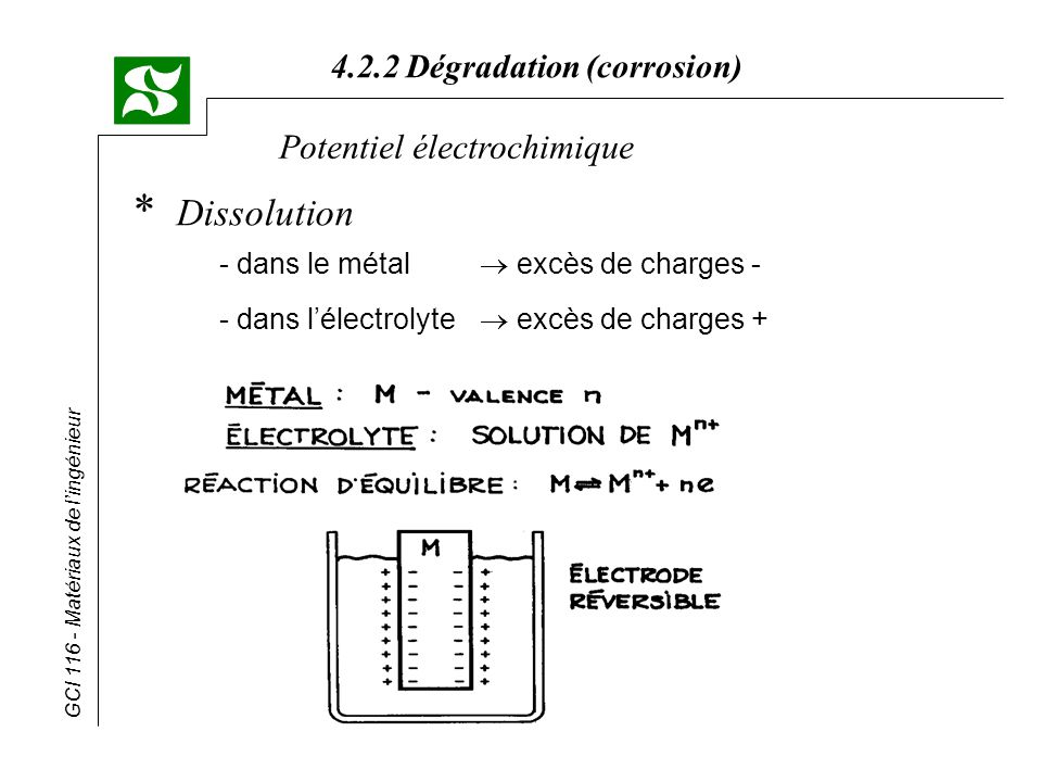 Dissolution - dans le métal ® excès de charges -