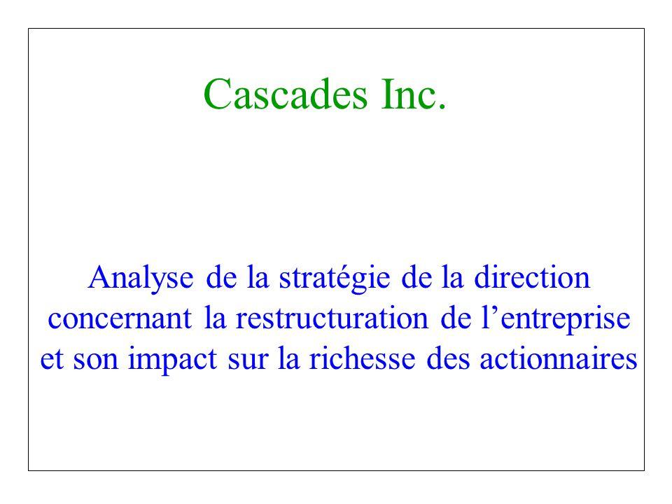 Cascades Inc. Analyse de la stratégie de la direction