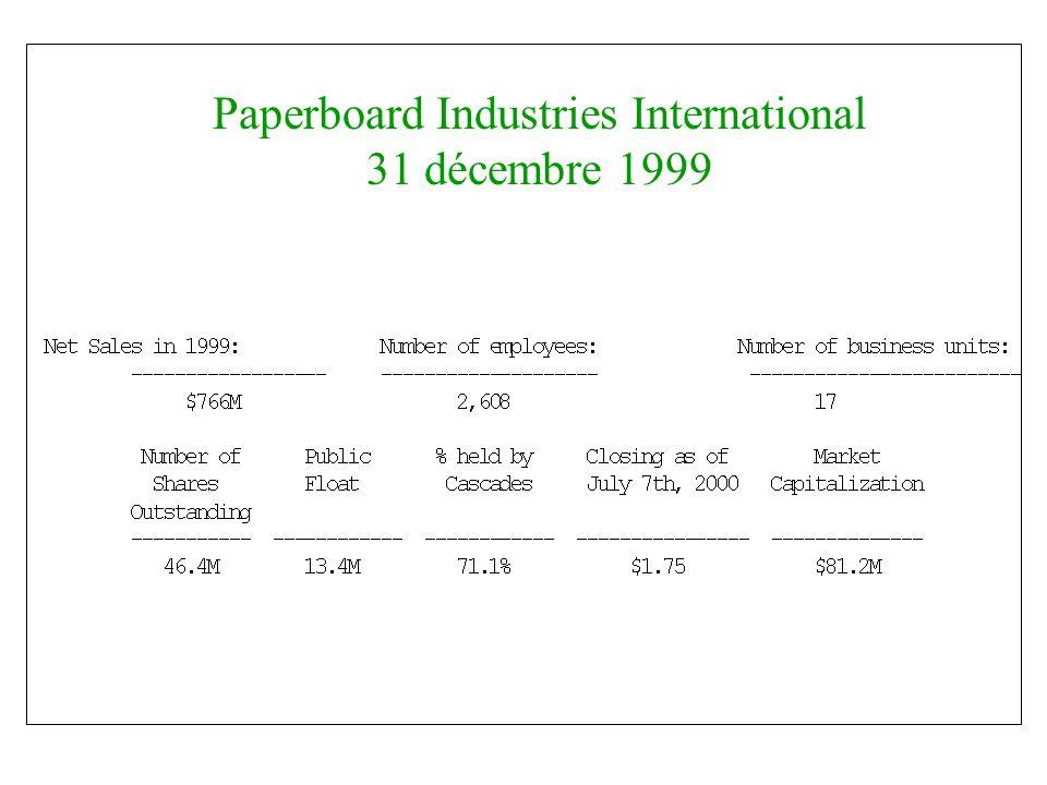 Paperboard Industries International