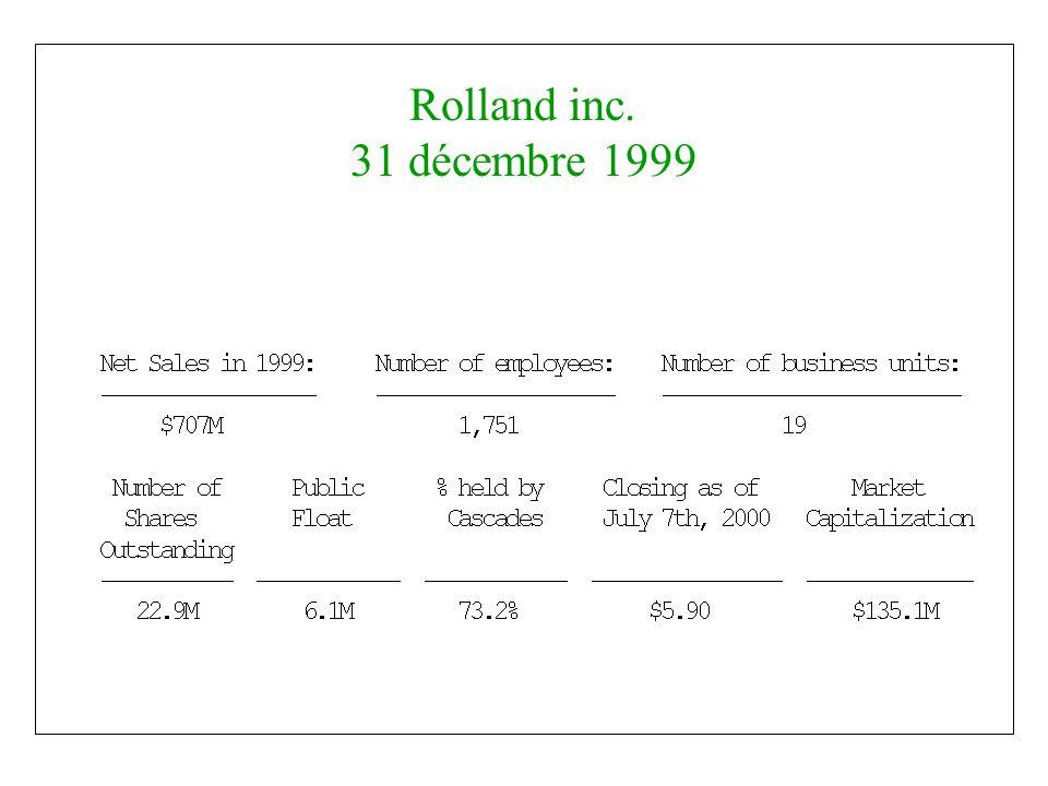 Rolland inc. 31 décembre 1999