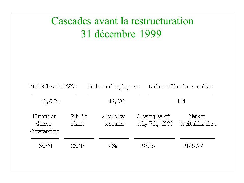 Cascades avant la restructuration