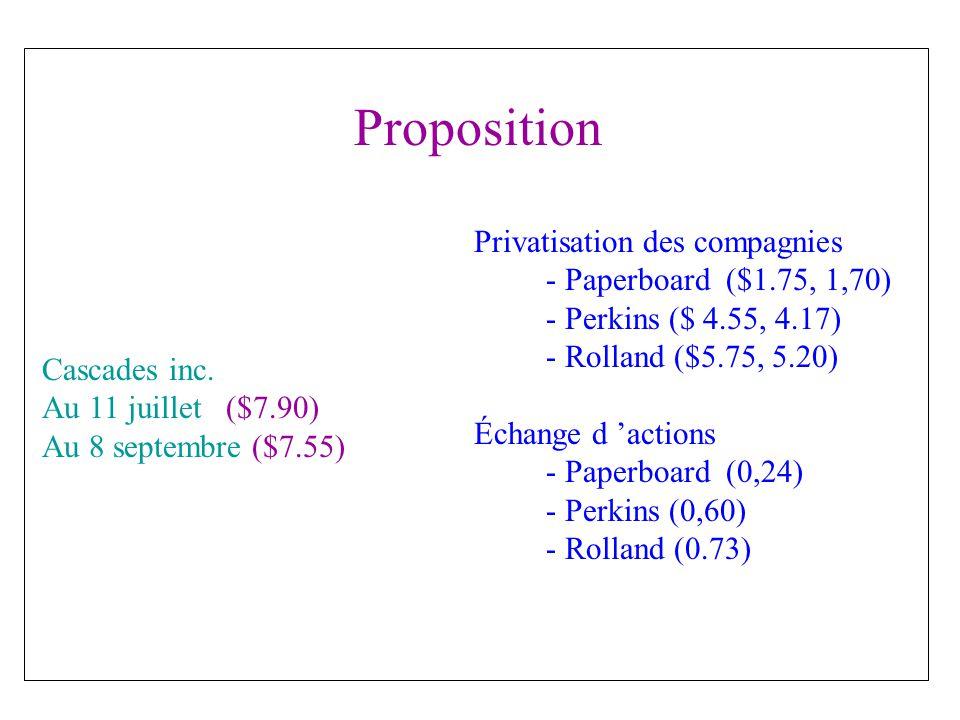 Proposition Privatisation des compagnies - Paperboard ($1.75, 1,70)