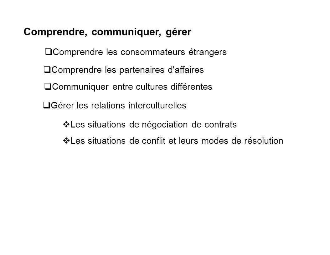 Comprendre, communiquer, gérer