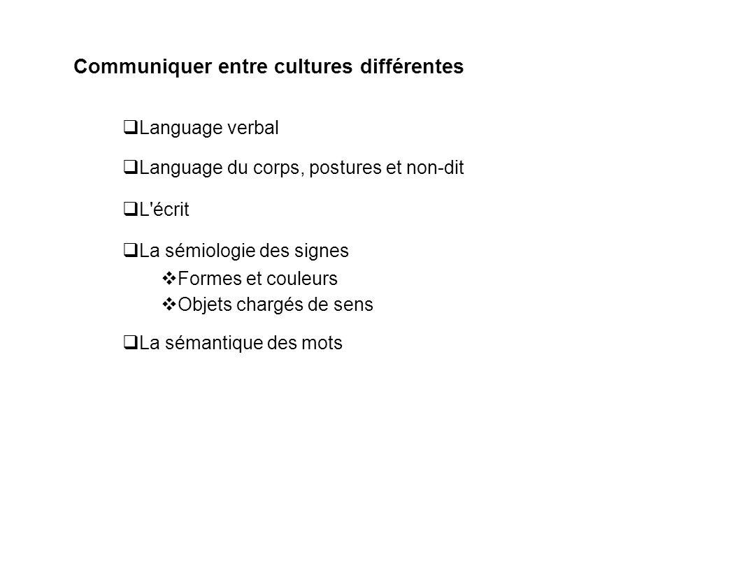 Communiquer entre cultures différentes