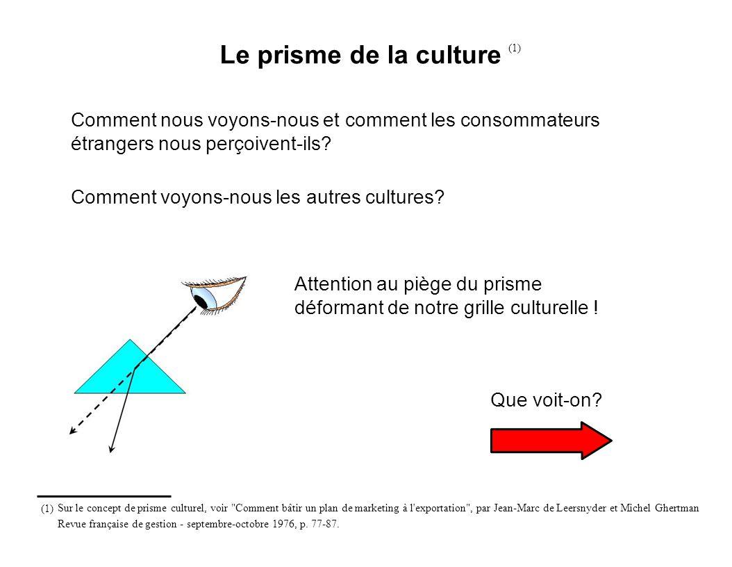 Le prisme de la culture (1) Comment nous voyons-nous et comment les consommateurs étrangers nous perçoivent-ils