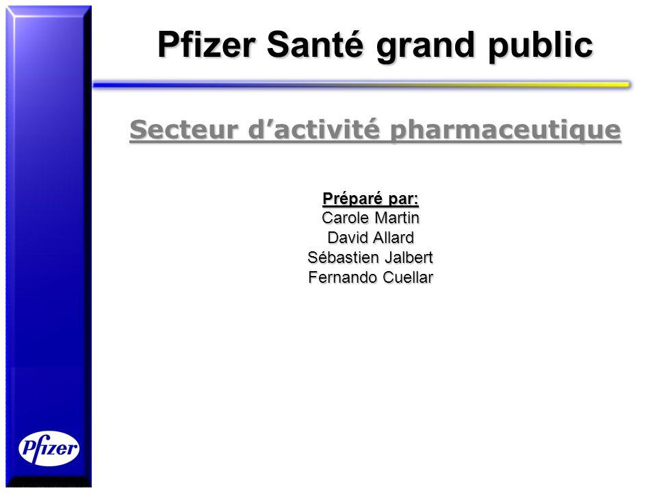 Pfizer Santé grand public Secteur d'activité pharmaceutique