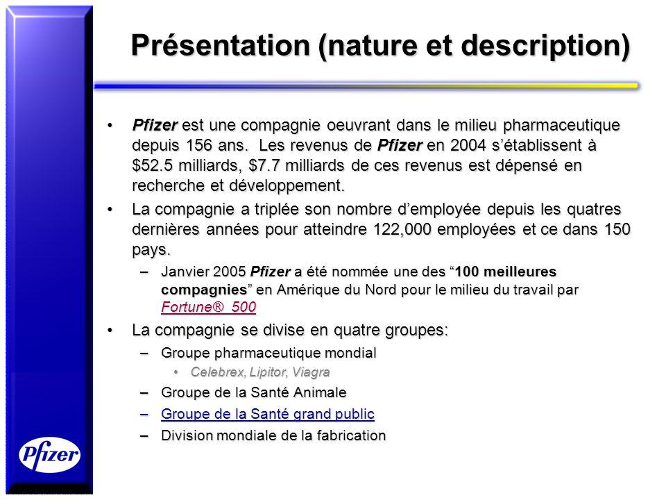 Présentation (nature et description)