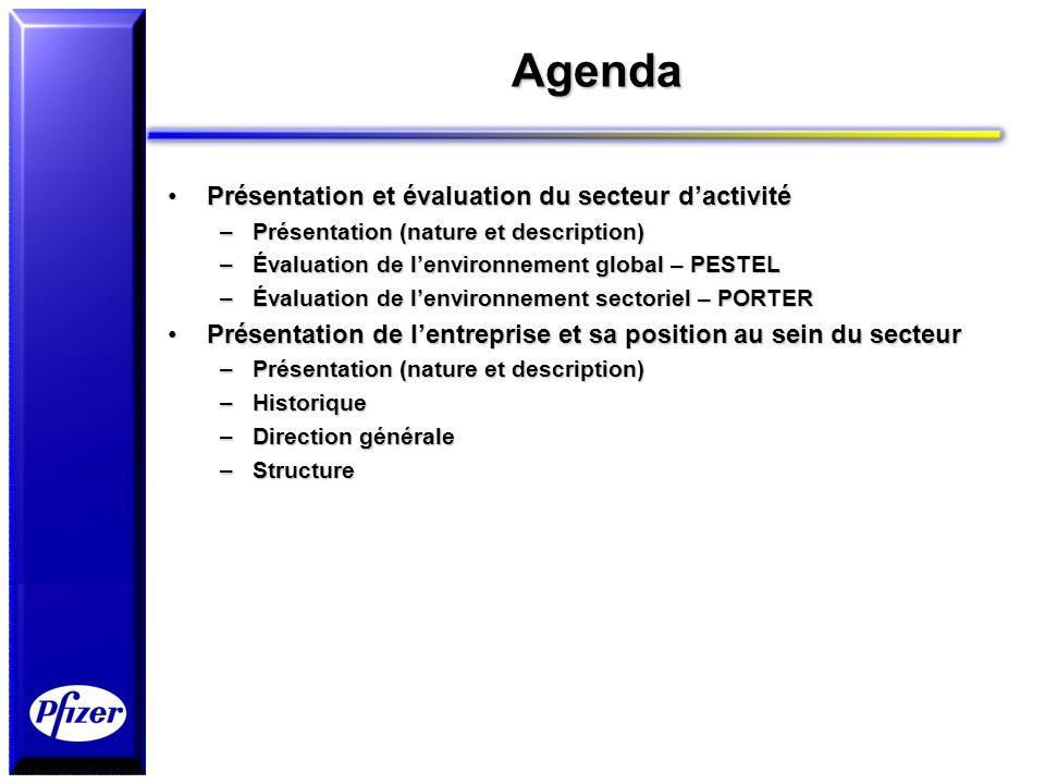 Agenda Présentation et évaluation du secteur d'activité