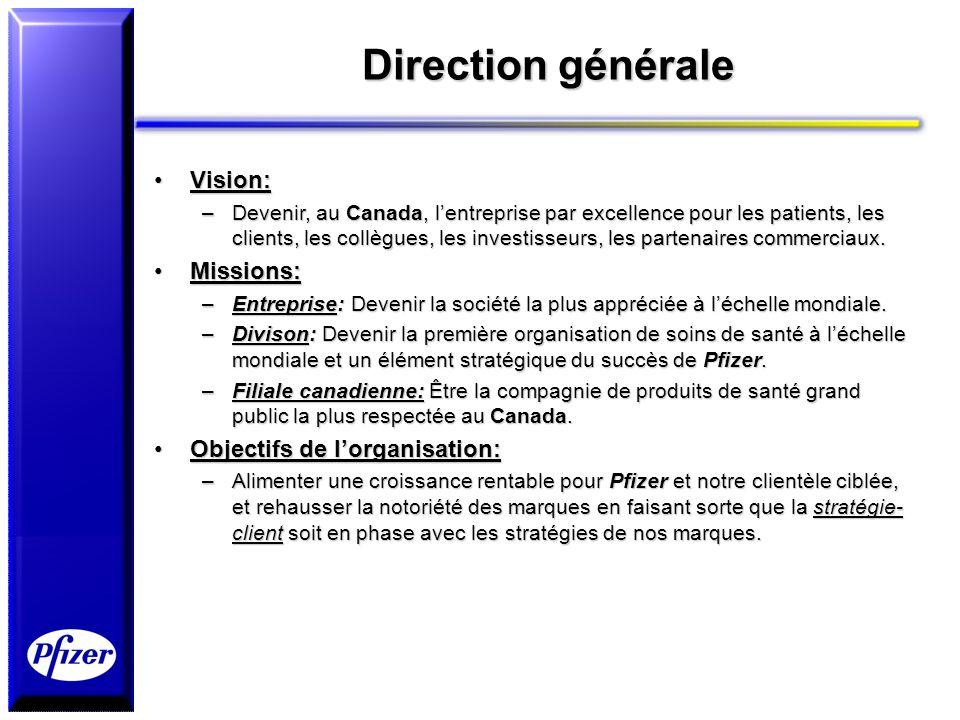 Direction générale Vision: Missions: Objectifs de l'organisation: