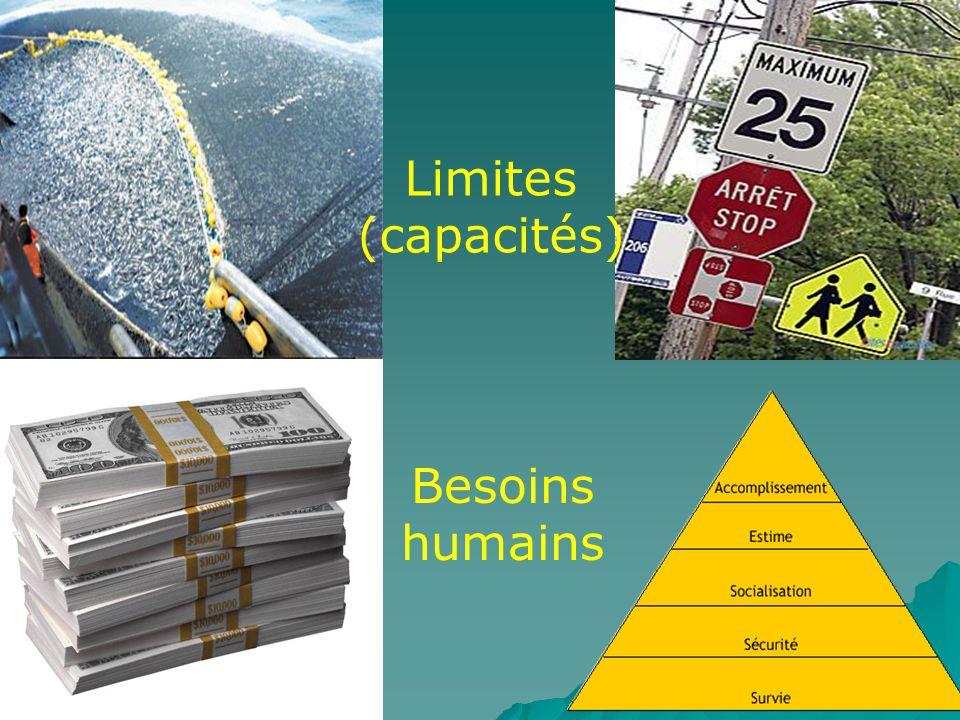Limites (capacités) Besoins humains