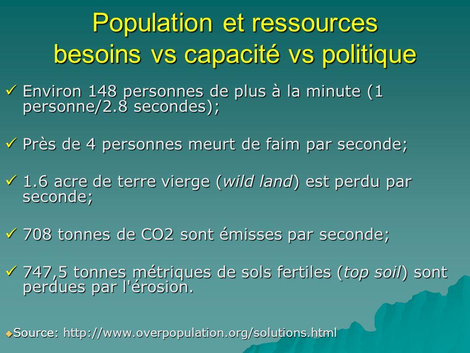 Population et ressources besoins vs capacité vs politique