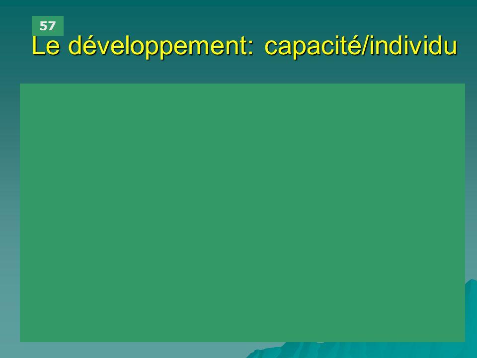 Le développement: capacité/individu