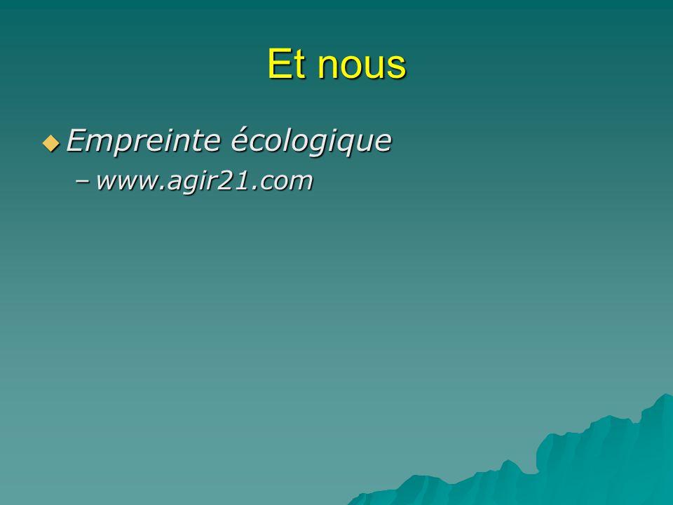 Et nous Empreinte écologique www.agir21.com