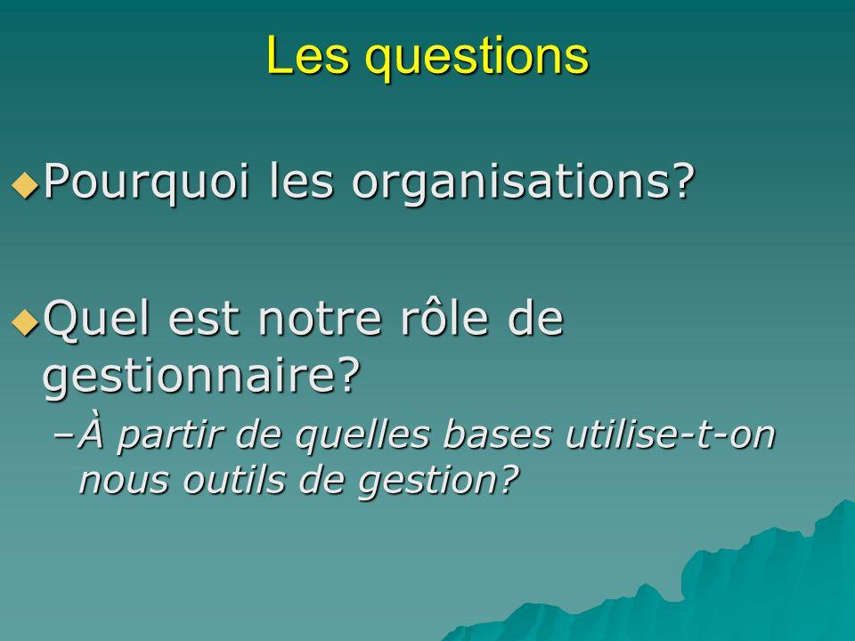 Les questions Pourquoi les organisations