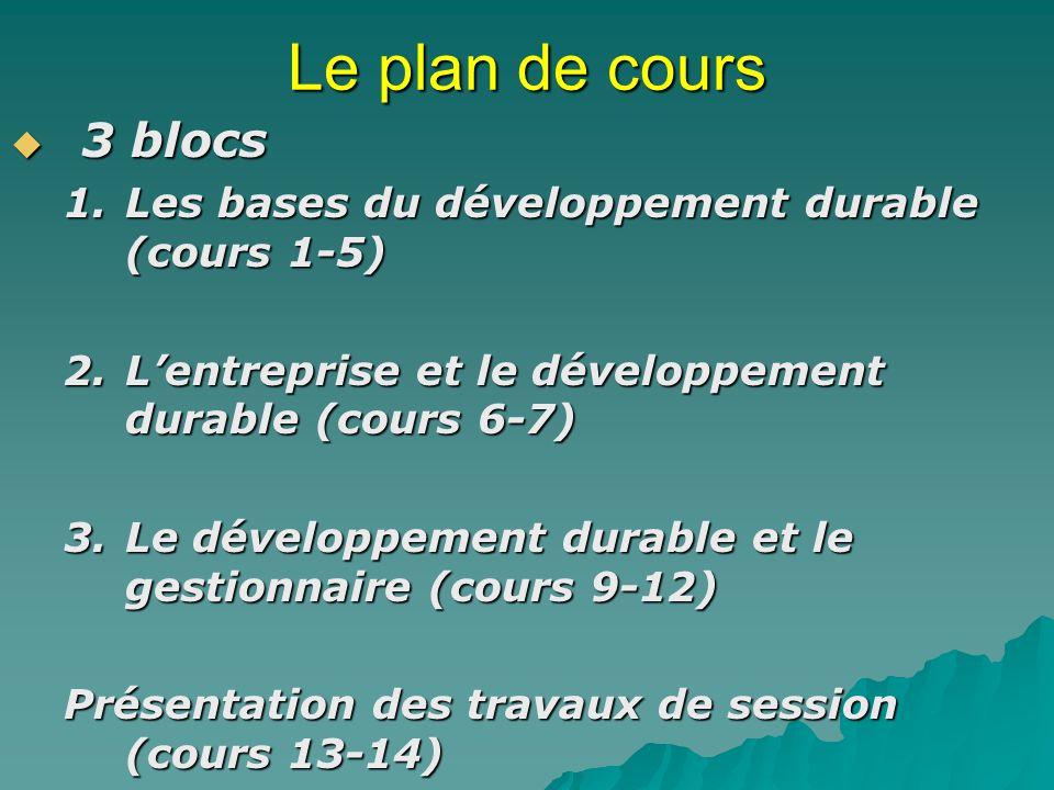 Le plan de cours 3 blocs. Les bases du développement durable (cours 1-5) L'entreprise et le développement durable (cours 6-7)