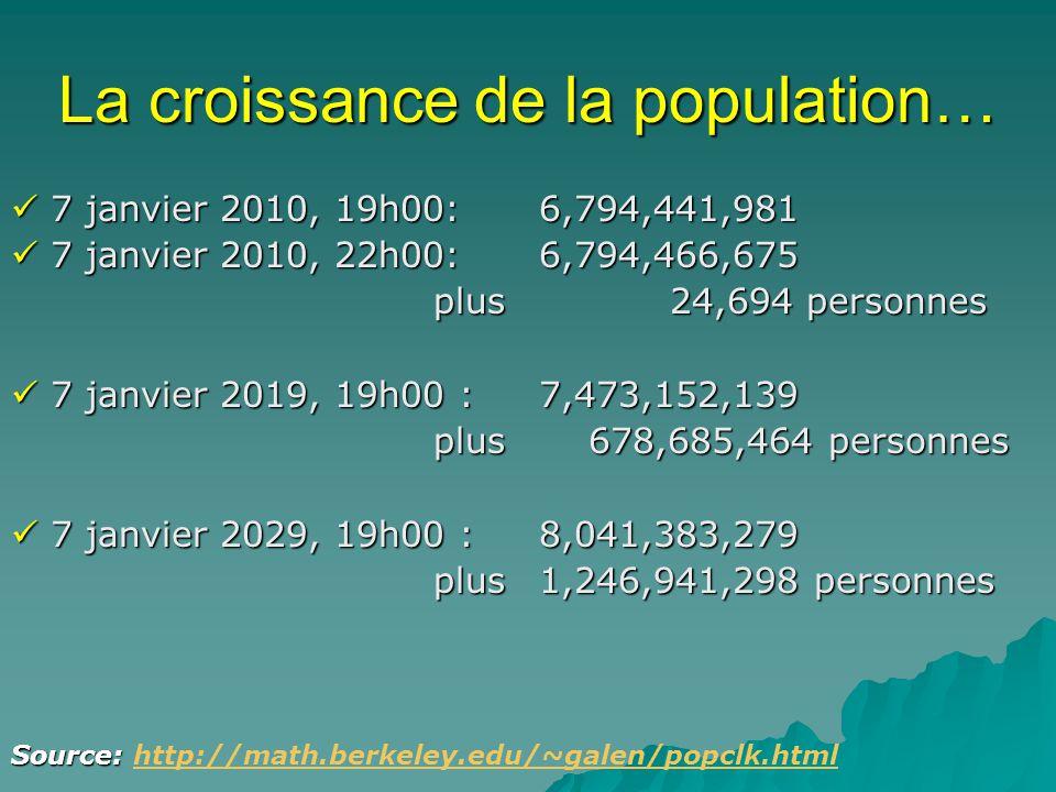 La croissance de la population…