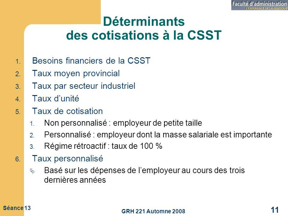 Déterminants des cotisations à la CSST