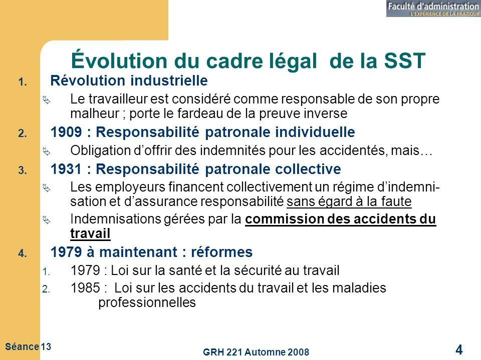 Évolution du cadre légal de la SST