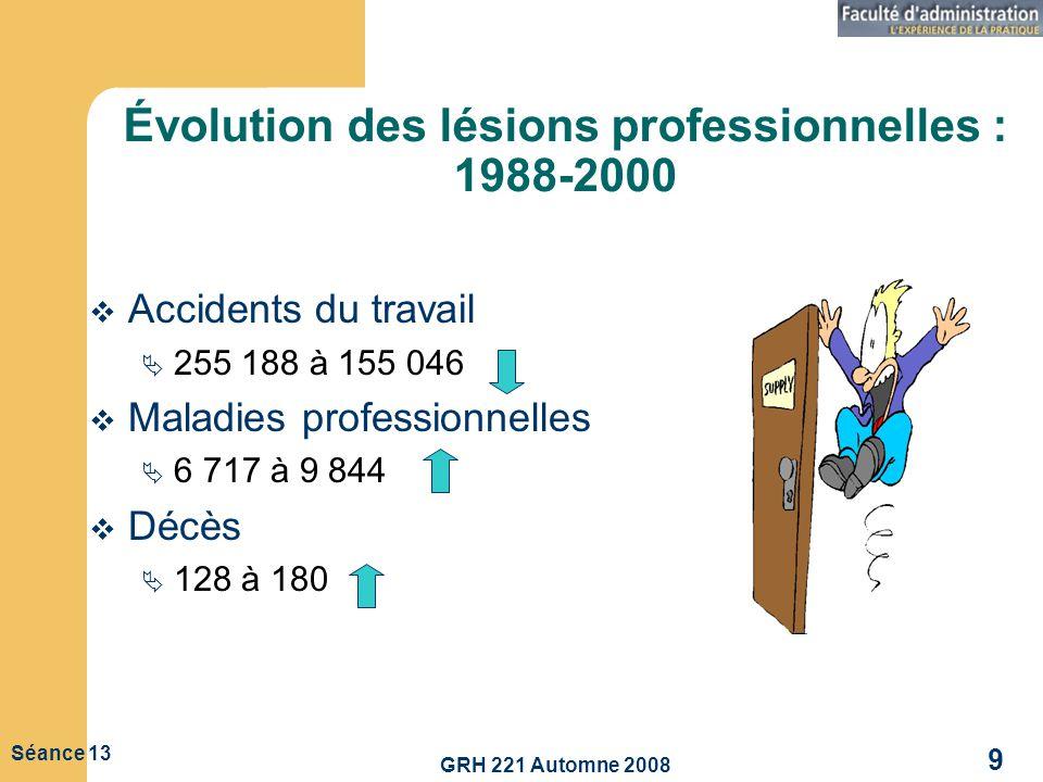 Évolution des lésions professionnelles : 1988-2000