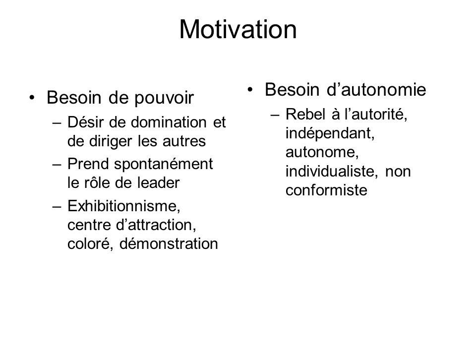 Motivation Besoin d'autonomie Besoin de pouvoir