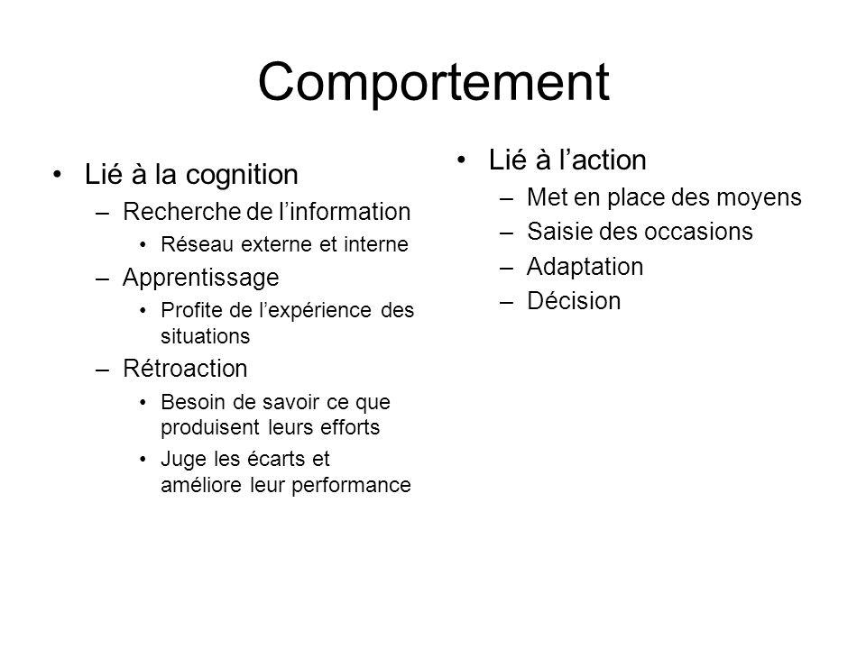 Comportement Lié à l'action Lié à la cognition Met en place des moyens