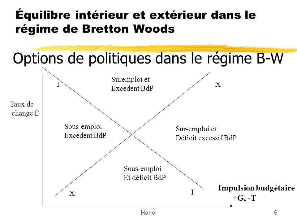 Équilibre intérieur et extérieur dans le régime de Bretton Woods