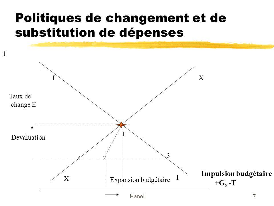 Politiques de changement et de substitution de dépenses