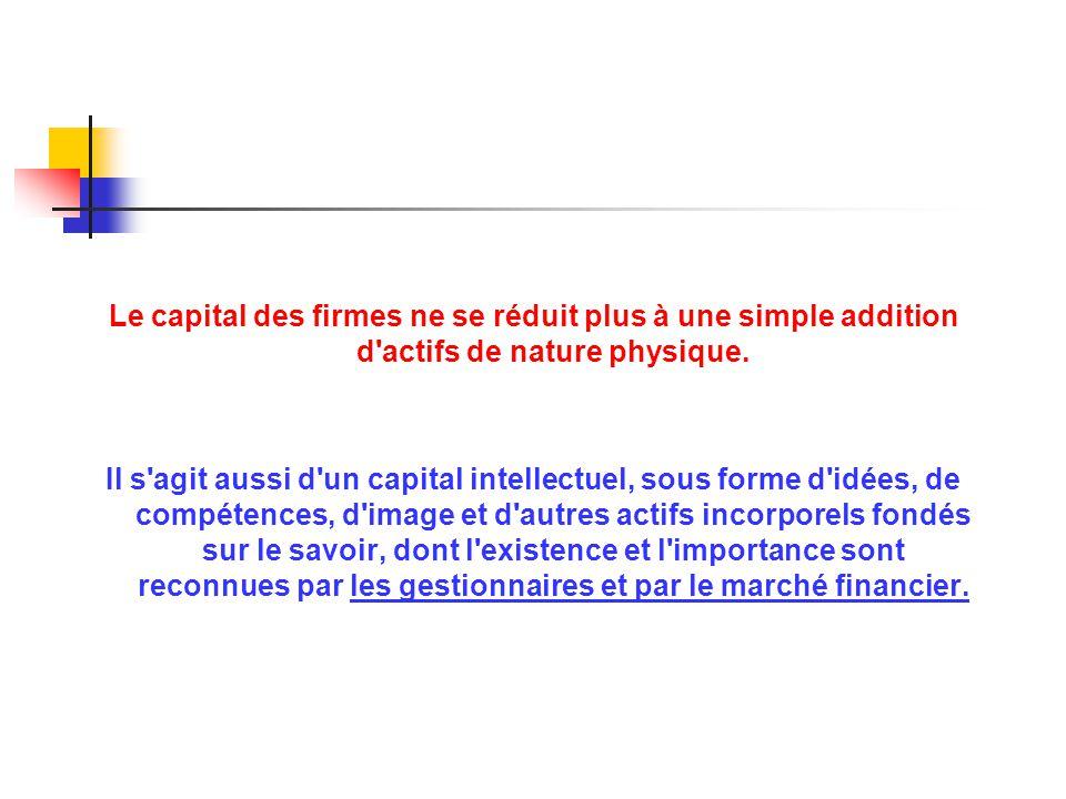 Le capital des firmes ne se réduit plus à une simple addition d actifs de nature physique.