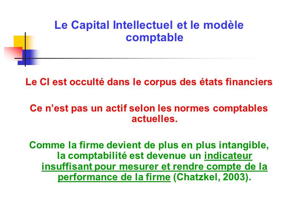 Le Capital Intellectuel et le modèle comptable