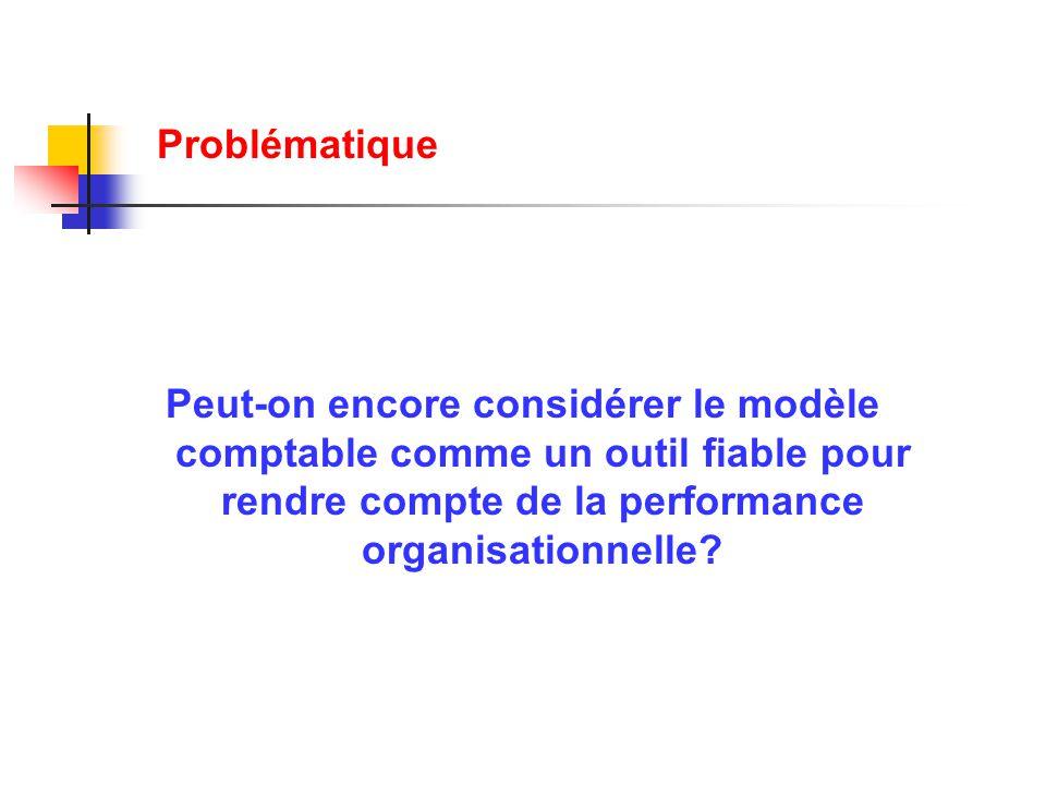 Problématique Peut-on encore considérer le modèle comptable comme un outil fiable pour rendre compte de la performance organisationnelle