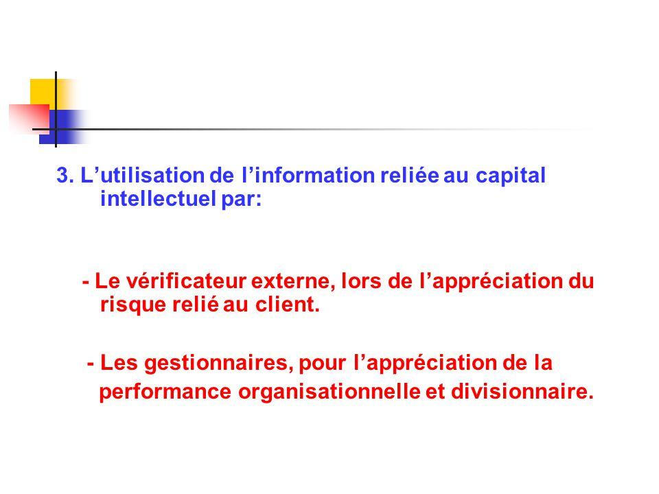 3. L'utilisation de l'information reliée au capital intellectuel par: