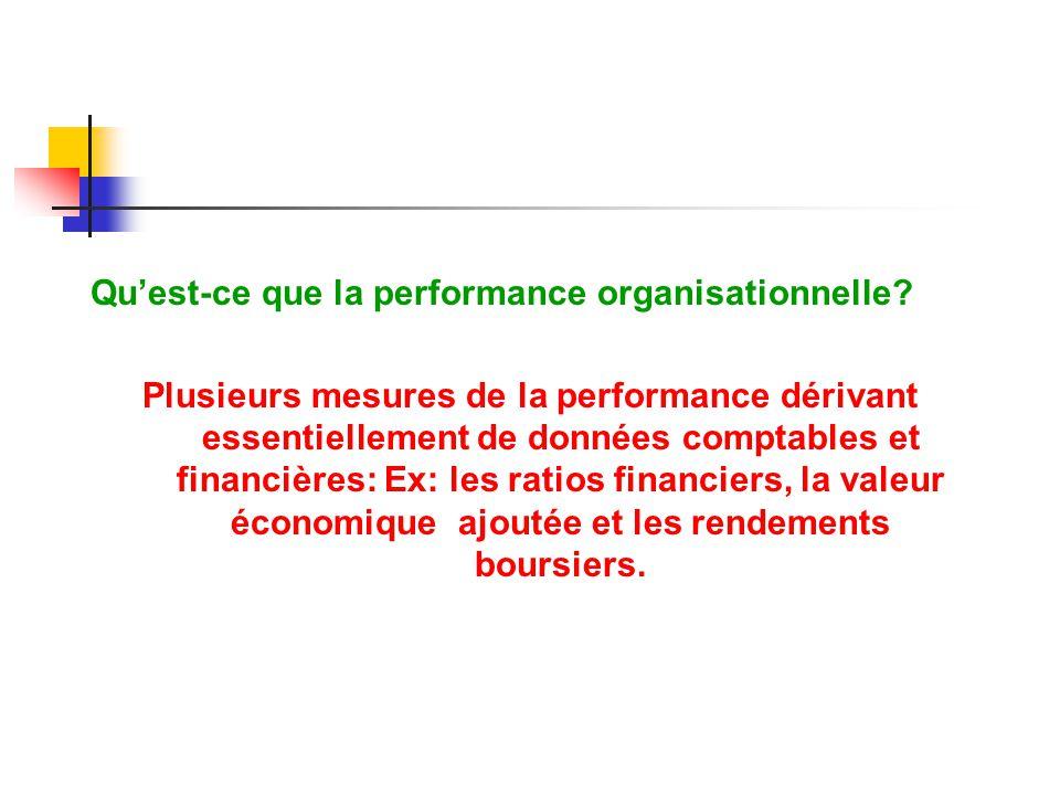 Qu'est-ce que la performance organisationnelle