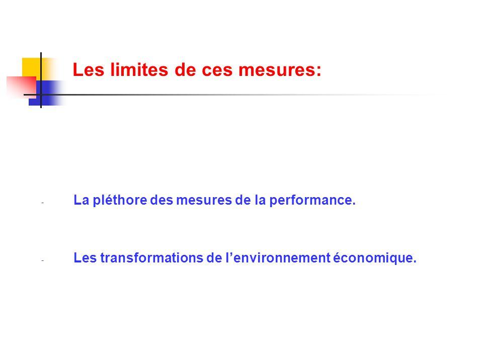 Les limites de ces mesures: