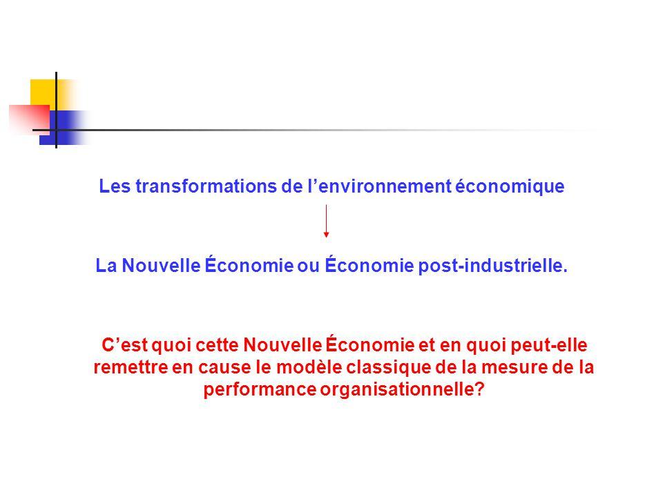Les transformations de l'environnement économique