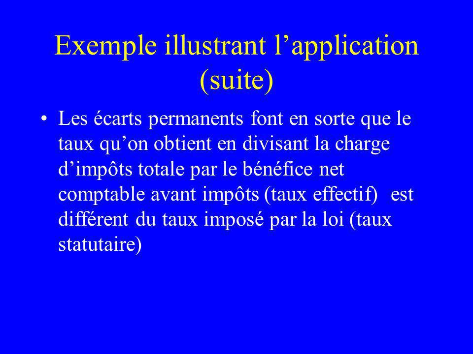 Exemple illustrant l'application (suite)