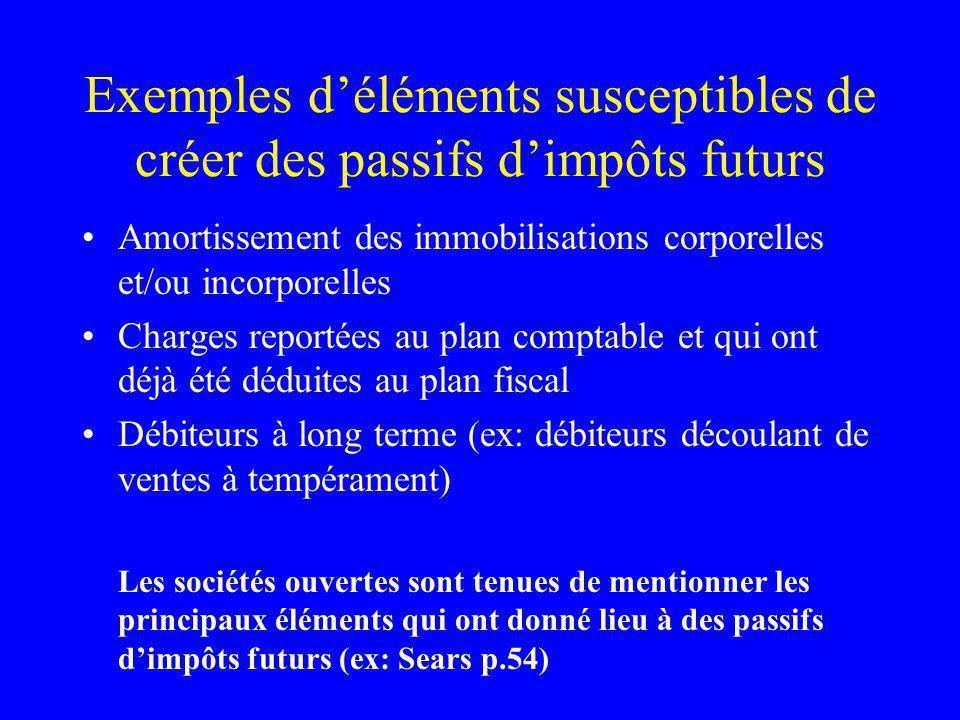 Exemples d'éléments susceptibles de créer des passifs d'impôts futurs