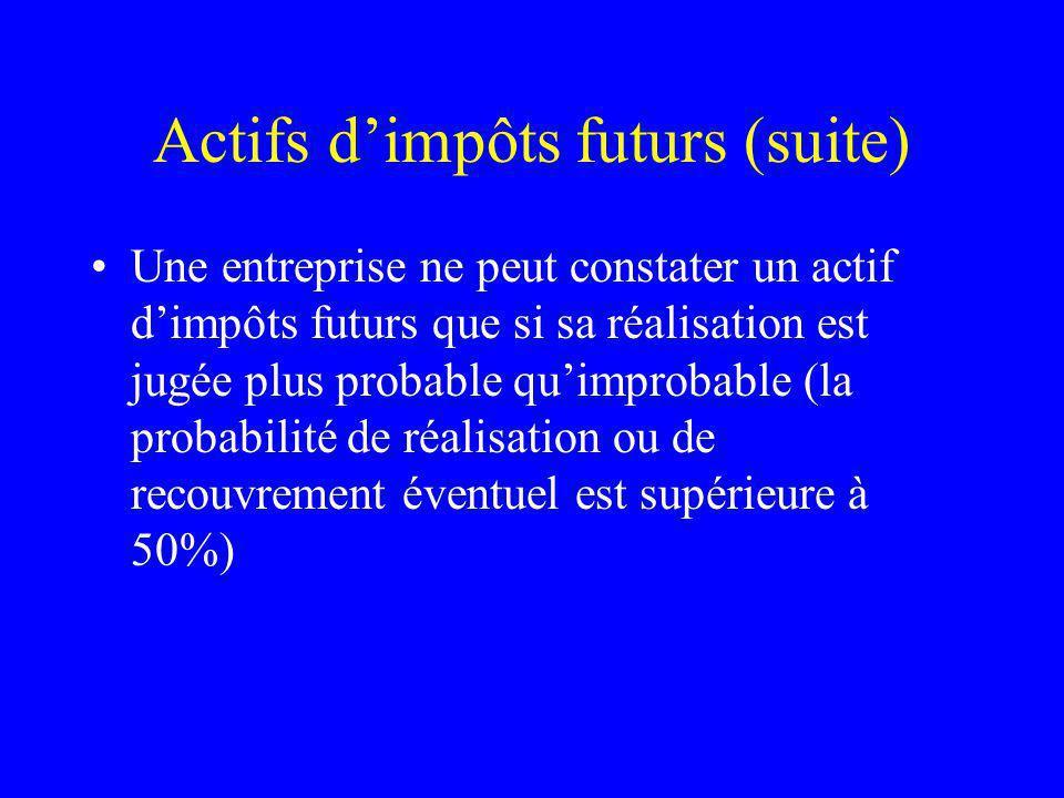 Actifs d'impôts futurs (suite)