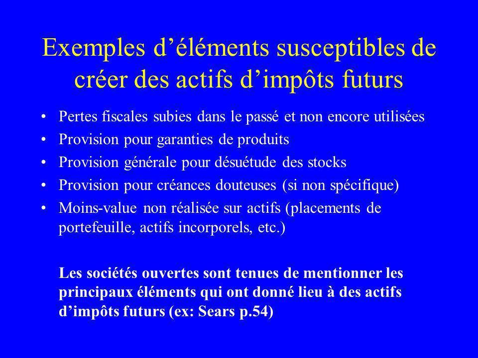 Exemples d'éléments susceptibles de créer des actifs d'impôts futurs