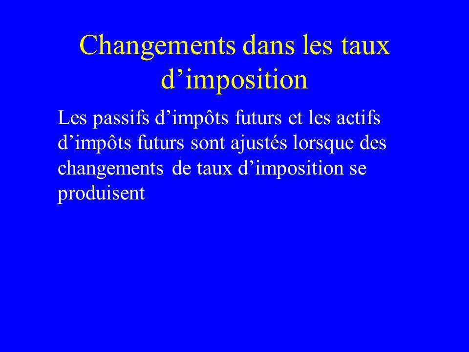 Changements dans les taux d'imposition