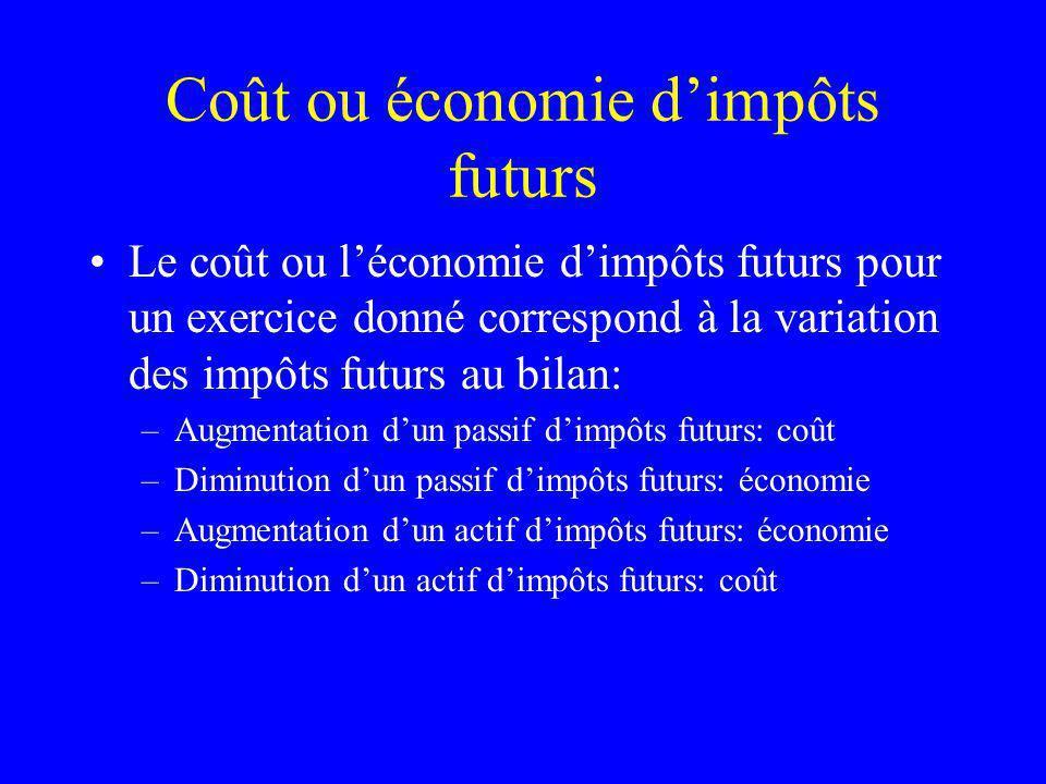 Coût ou économie d'impôts futurs