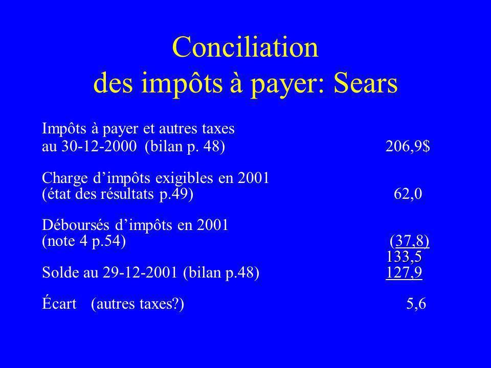 Conciliation des impôts à payer: Sears