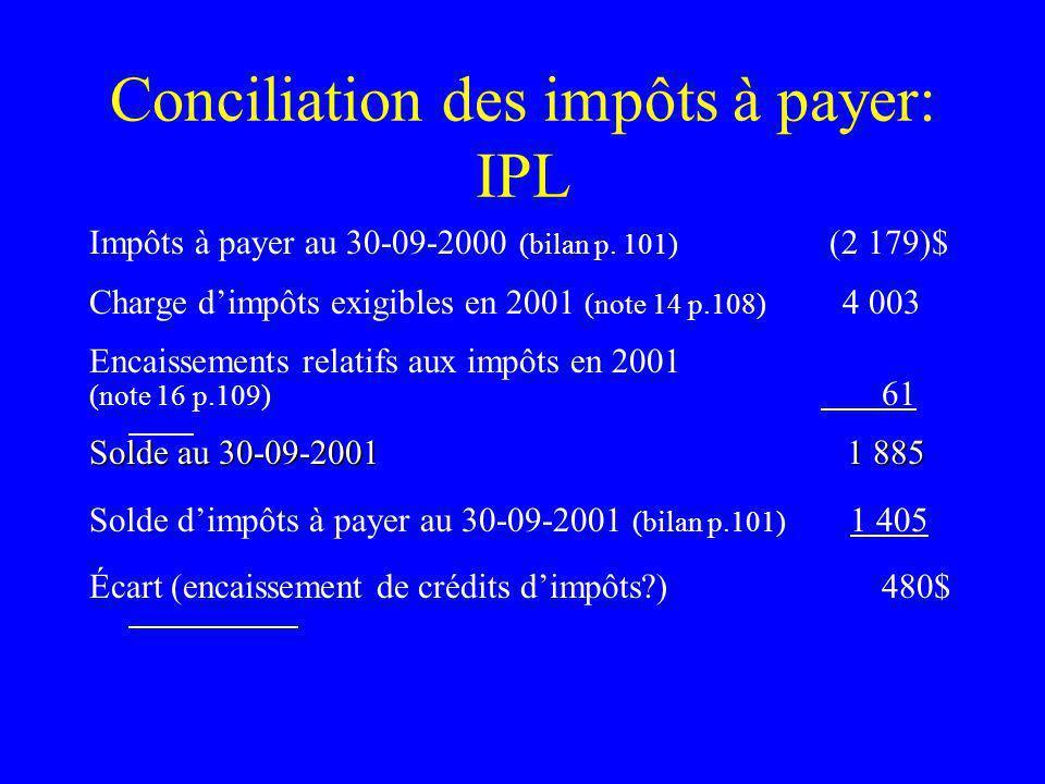 Conciliation des impôts à payer: IPL