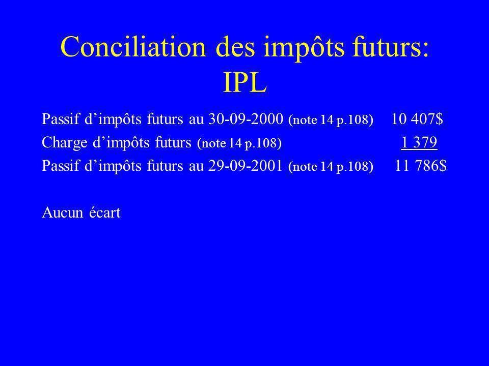 Conciliation des impôts futurs: IPL