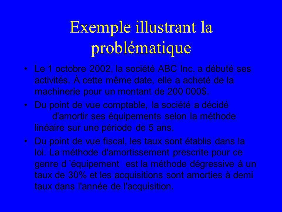 Exemple illustrant la problématique