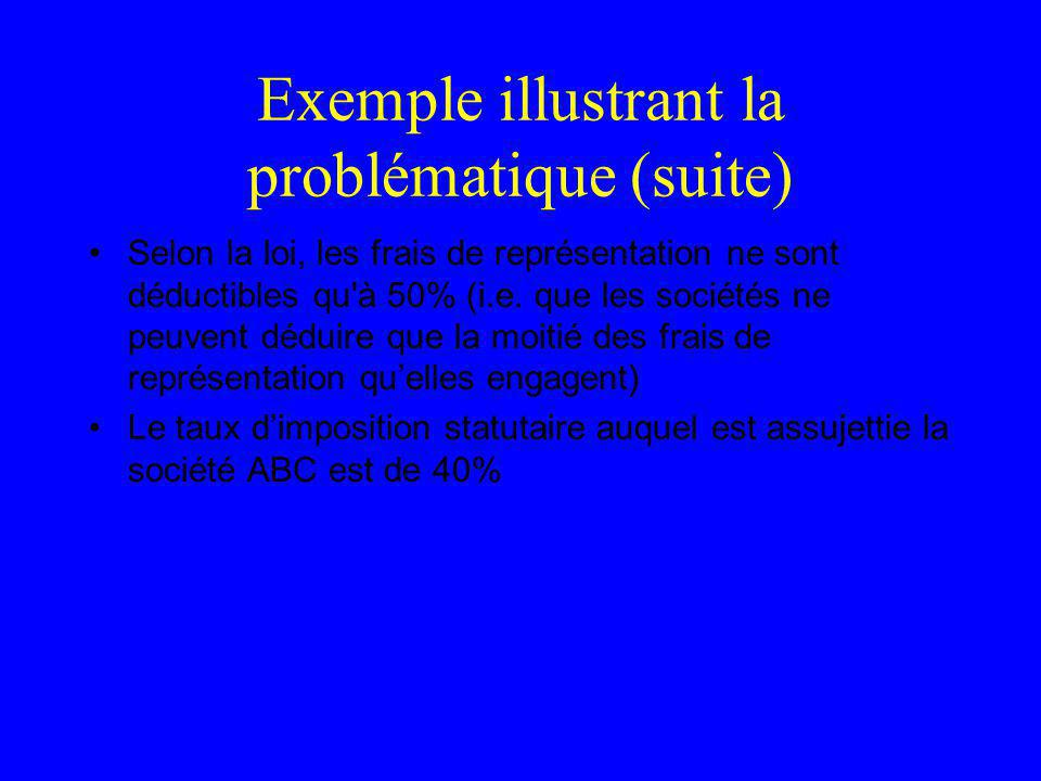 Exemple illustrant la problématique (suite)
