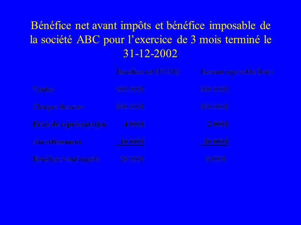 Bénéfice net avant impôts et bénéfice imposable de la société ABC pour l'exercice de 3 mois terminé le 31-12-2002