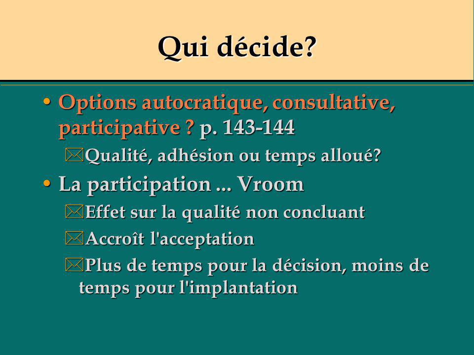 Qui décide Options autocratique, consultative, participative p. 143-144. Qualité, adhésion ou temps alloué