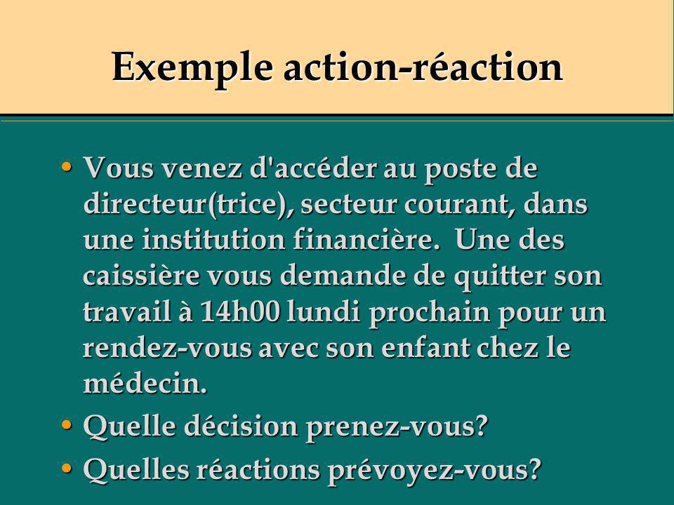 Exemple action-réaction